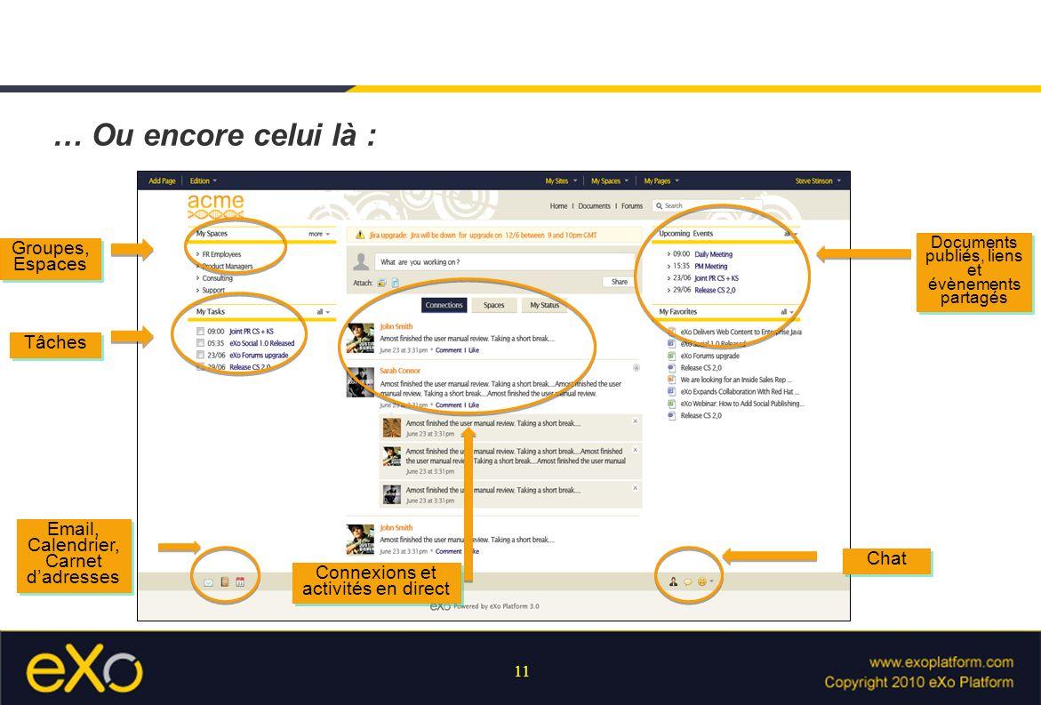 11 … Ou encore celui là : Groupes, Espaces Tâches Email, Calendrier, Carnet dadresses Chat Connexions et activités en direct Documents publiés, liens et évènements partagés