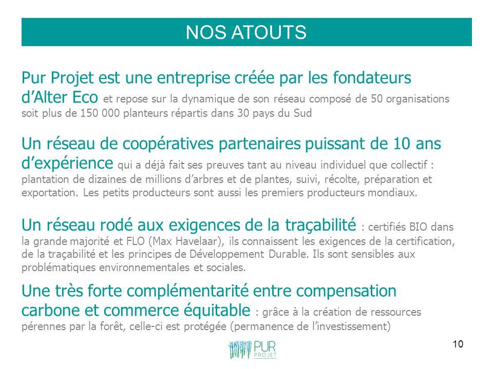 10 NOS ATOUTS Pur Projet est une entreprise créée par les fondateurs dAlter Eco et repose sur la dynamique de son réseau composé de 50 organisations s