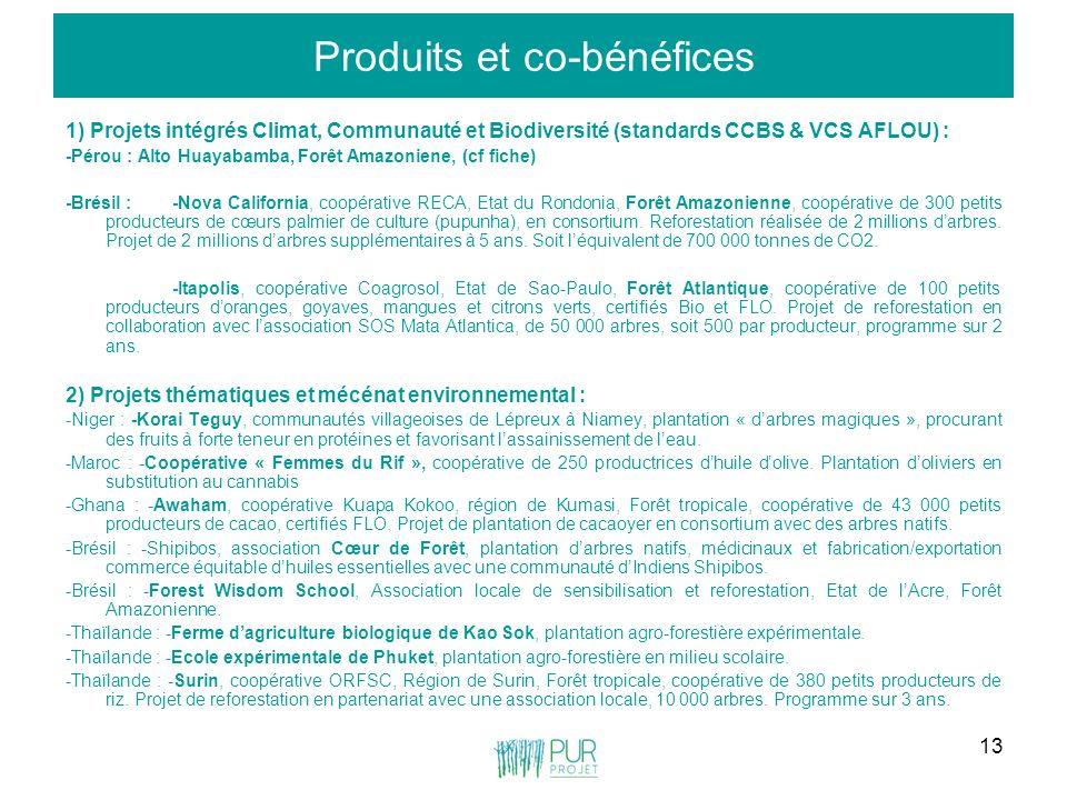 13 Produits et co-bénéfices 1) Projets intégrés Climat, Communauté et Biodiversité (standards CCBS & VCS AFLOU) : -Pérou : Alto Huayabamba, Forêt Amaz