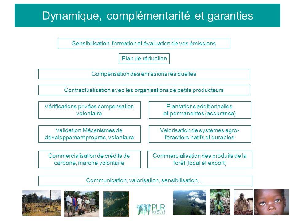 20 Dynamique, complémentarité et garanties Sensibilisation, formation et évaluation de vos émissions Plan de réduction Compensation des émissions rési