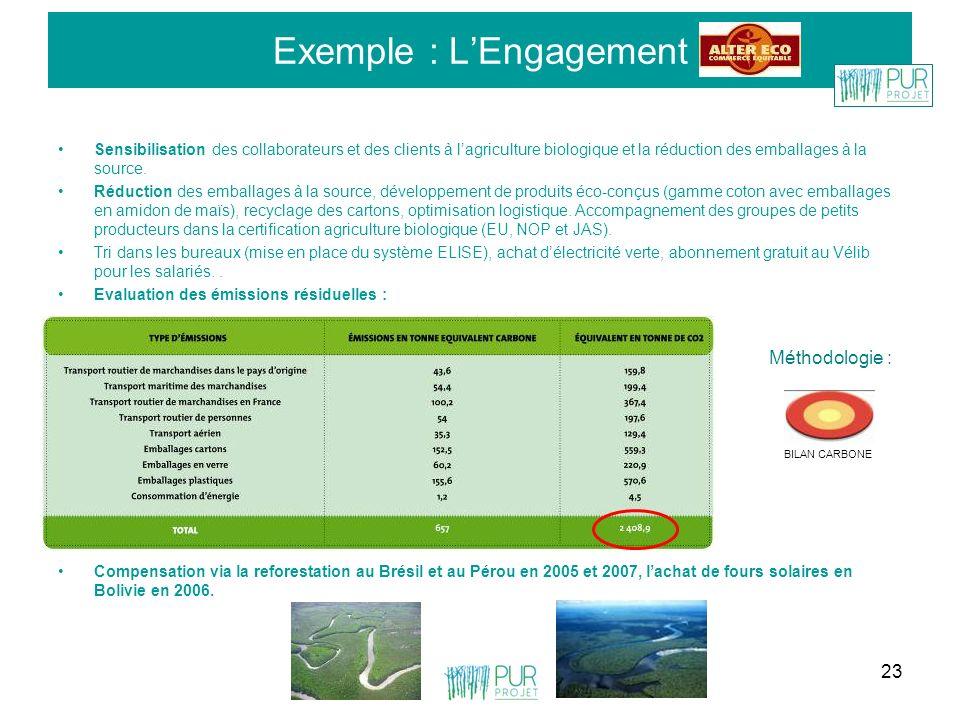 23 Exemple : LEngagement Sensibilisation des collaborateurs et des clients à lagriculture biologique et la réduction des emballages à la source. Réduc
