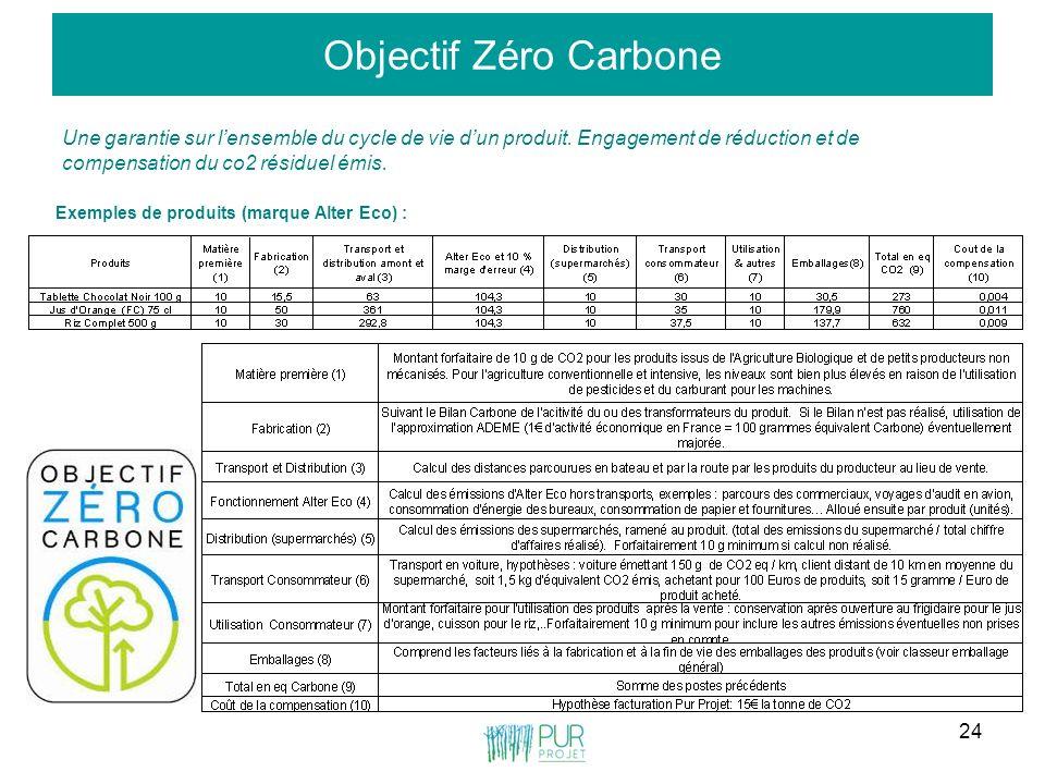24 Objectif Zéro Carbone Une garantie sur lensemble du cycle de vie dun produit. Engagement de réduction et de compensation du co2 résiduel émis. Exem