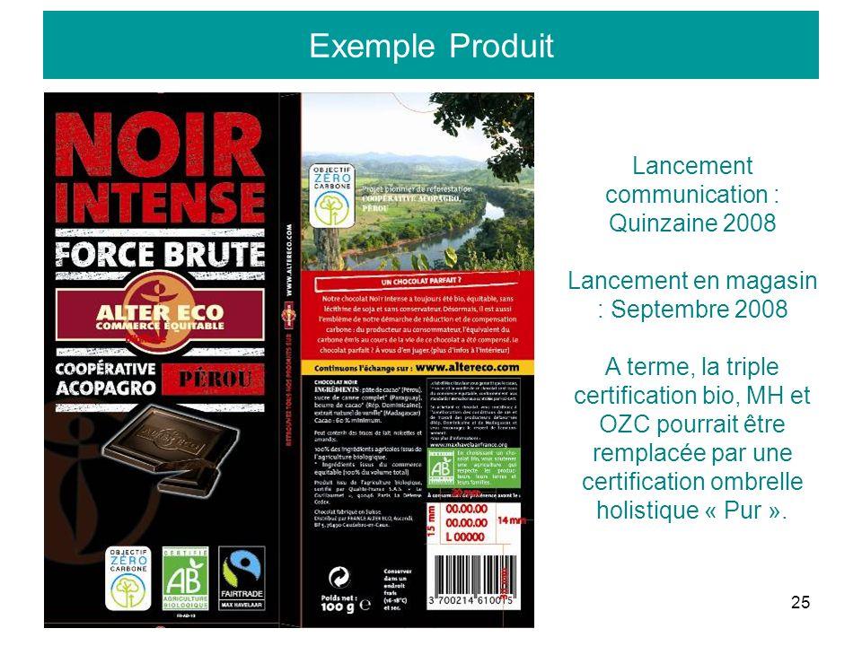 25 Exemple Produit Lancement communication : Quinzaine 2008 Lancement en magasin : Septembre 2008 A terme, la triple certification bio, MH et OZC pour