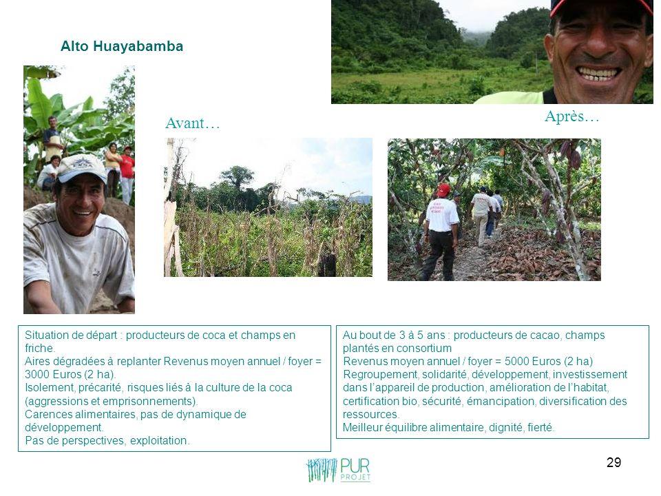 29 Les Pur Projets Situation de départ : producteurs de coca et champs en friche. Aires dégradées à replanter Revenus moyen annuel / foyer = 3000 Euro