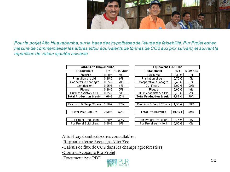 30 Pour le porjet Alto Huayabamba, sur la base des hypothèses de létude de faisabilité, Pur Projet est en mesure de commercialiser les arbres et/ou éq