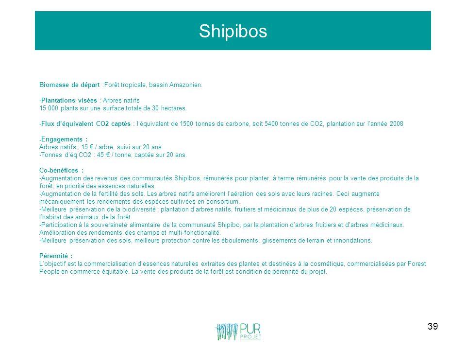 39 Shipibos Biomasse de départ :Forêt tropicale, bassin Amazonien. -Plantations visées : Arbres natifs 15 000 plants sur une surface totale de 30 hect