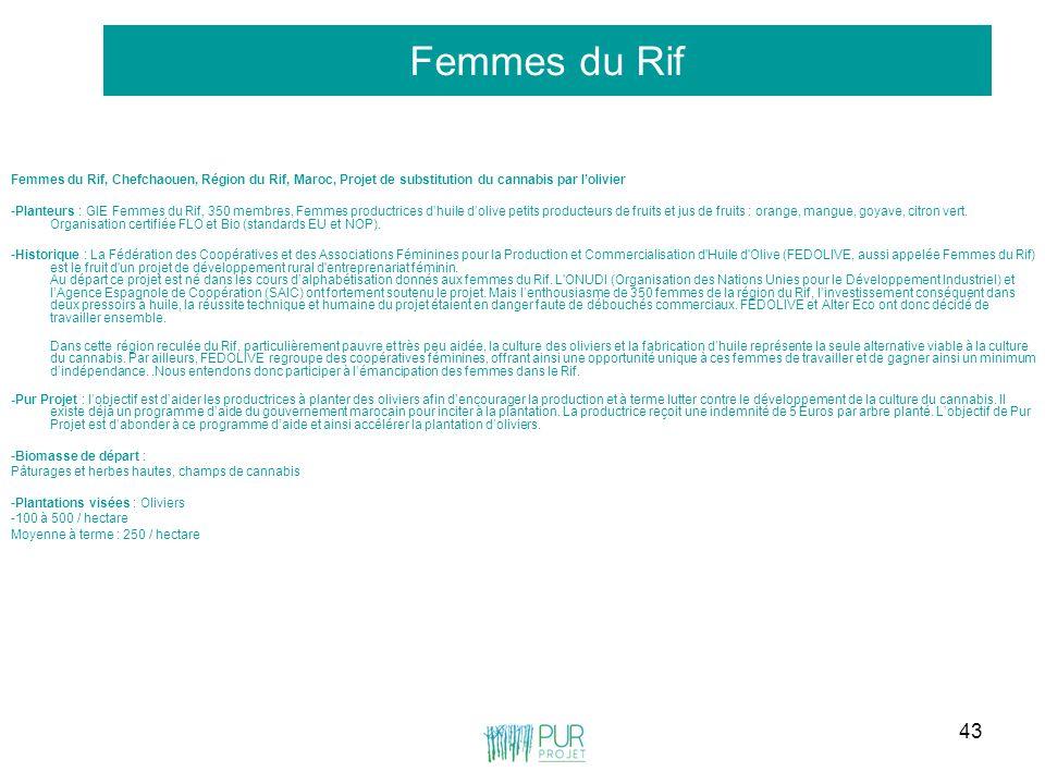 43 Femmes du Rif Femmes du Rif, Chefchaouen, Région du Rif, Maroc, Projet de substitution du cannabis par lolivier -Planteurs : GIE Femmes du Rif, 350