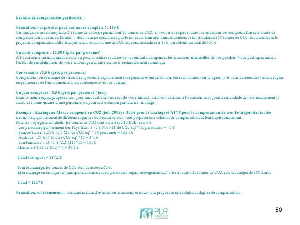 50 Les Kits de compensation particulier : Neutralisez vos proches pour une année complète ! : 150 Un français émet en moyenne 2,8 tonne de carbone par