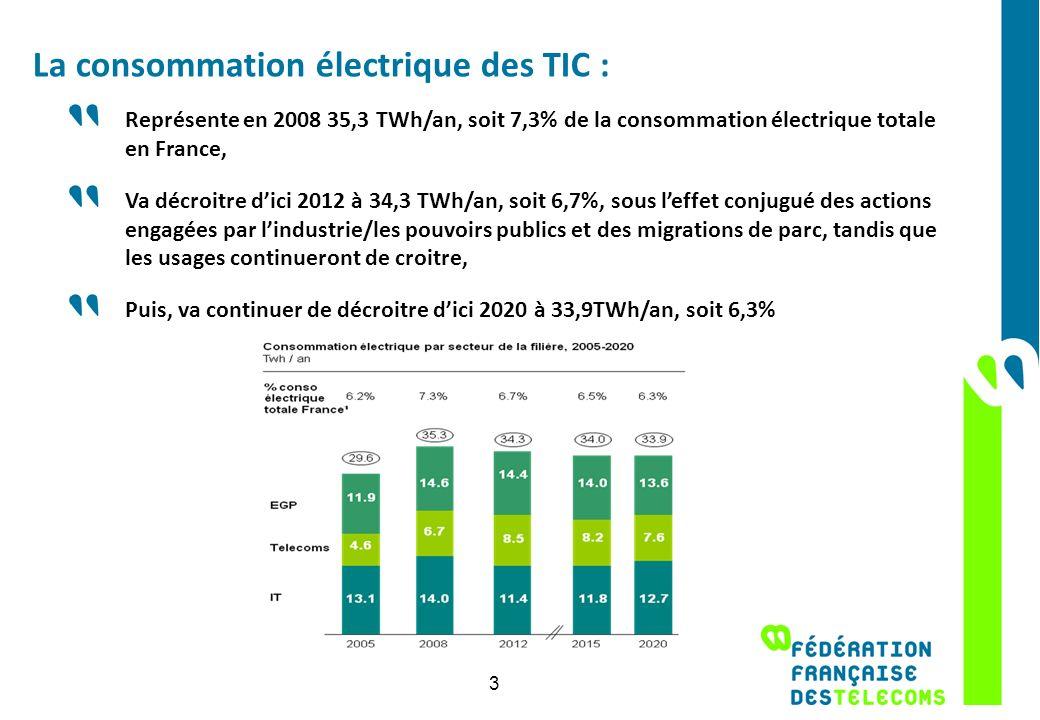 La consommation électrique des TIC : Représente en 2008 35,3 TWh/an, soit 7,3% de la consommation électrique totale en France, Va décroitre dici 2012