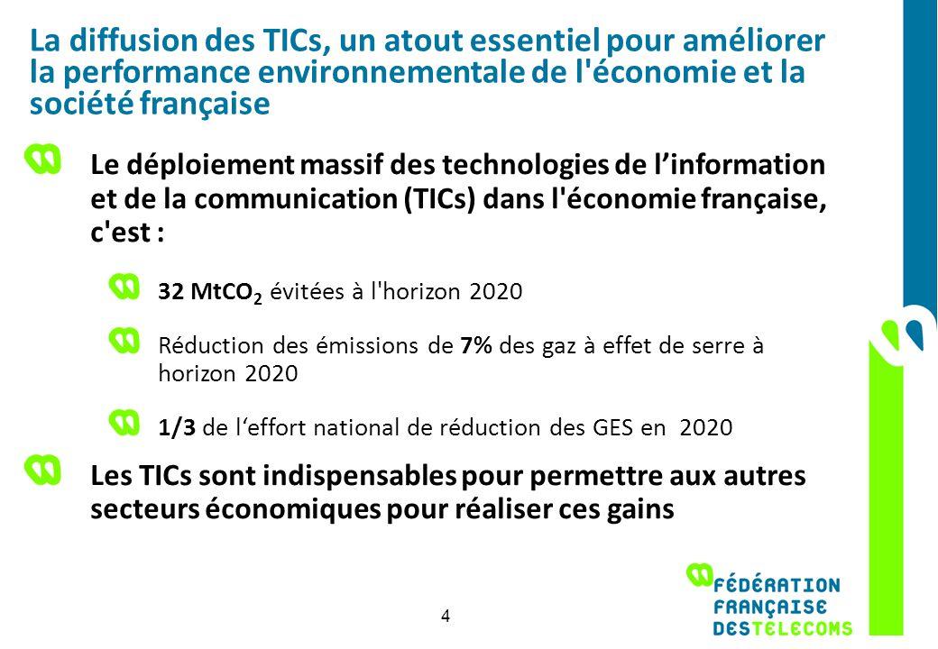 La diffusion des TICs, un atout essentiel pour améliorer la performance environnementale de l'économie et la société française Le déploiement massif d