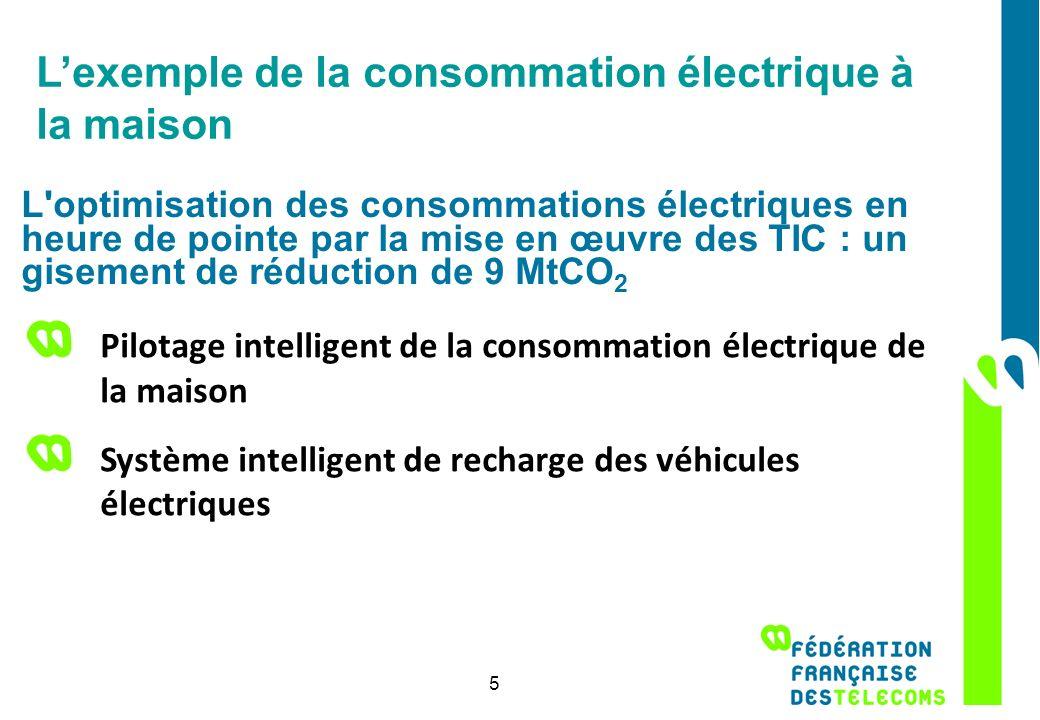 L'optimisation des consommations électriques en heure de pointe par la mise en œuvre des TIC : un gisement de réduction de 9 MtCO 2 Pilotage intellige