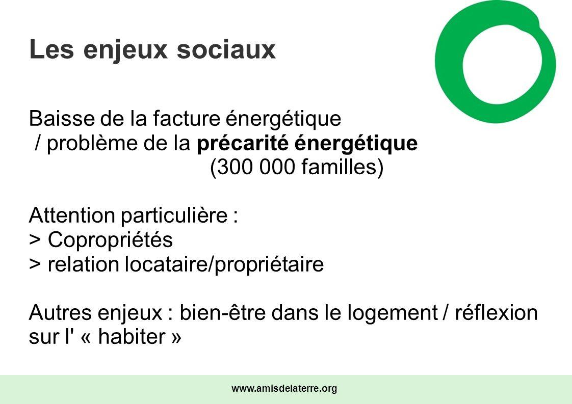 www.amisdelaterre.org Les enjeux sociaux Baisse de la facture énergétique / problème de la précarité énergétique (300 000 familles) Attention particul
