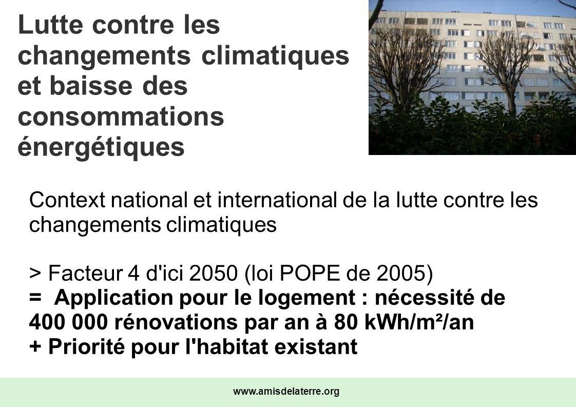 www.amisdelaterre.org Résultats du Grenelle - Objectif global de réduction de 38% des consommations énergétiques des bâtiments existants - Aucune obligation - Amélioration des outils incitatifs - objectif précis pour le parc social (800 000 rénov d ici à 150 kWh/m²/an) - lutter contre la précarité énergétique