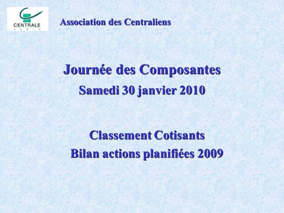 Journée des Composantes Samedi 30 janvier 2010 Association des Centraliens Classement Cotisants Bilan actions planifiées 2009
