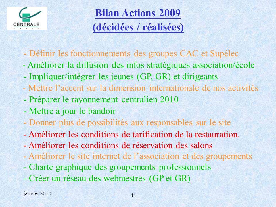 11 janvier 2010 Bilan Actions 2009 (décidées / réalisées) - Définir les fonctionnements des groupes CAC et Supélec - Améliorer la diffusion des infos