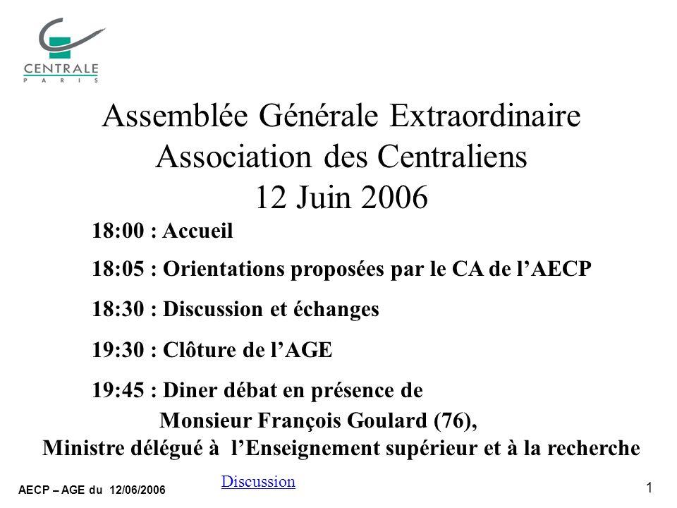 1 AECP – AGE du 12/06/2006 Discussion Assemblée Générale Extraordinaire Association des Centraliens 12 Juin 2006 18:00 : Accueil 18:05 : Orientations