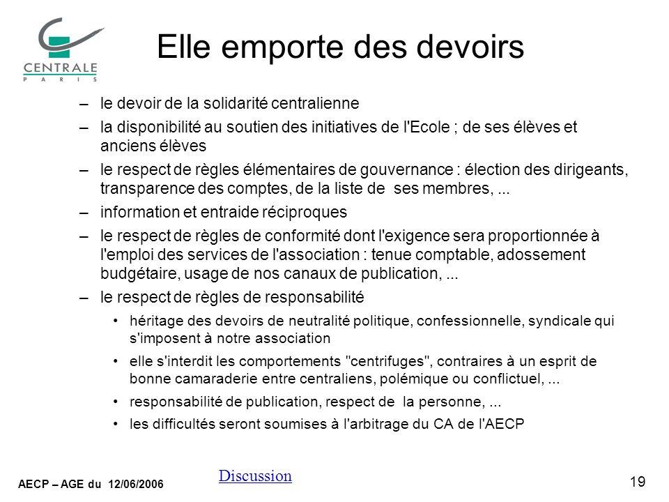 19 AECP – AGE du 12/06/2006 Discussion Elle emporte des devoirs –le devoir de la solidarité centralienne –la disponibilité au soutien des initiatives