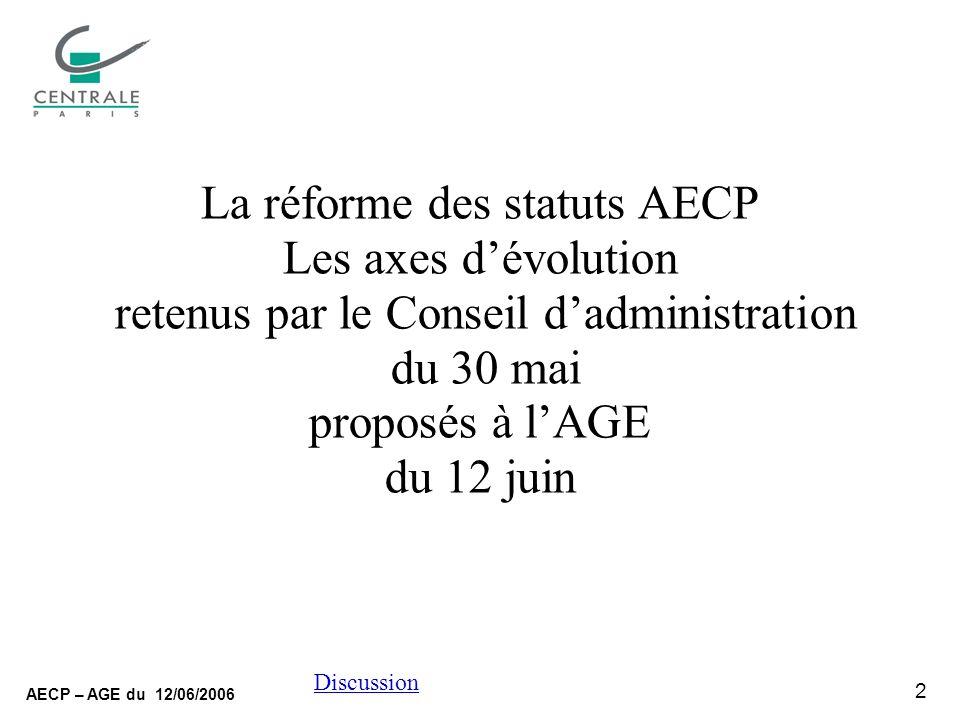 2 AECP – AGE du 12/06/2006 Discussion La réforme des statuts AECP Les axes dévolution retenus par le Conseil dadministration du 30 mai proposés à lAGE du 12 juin