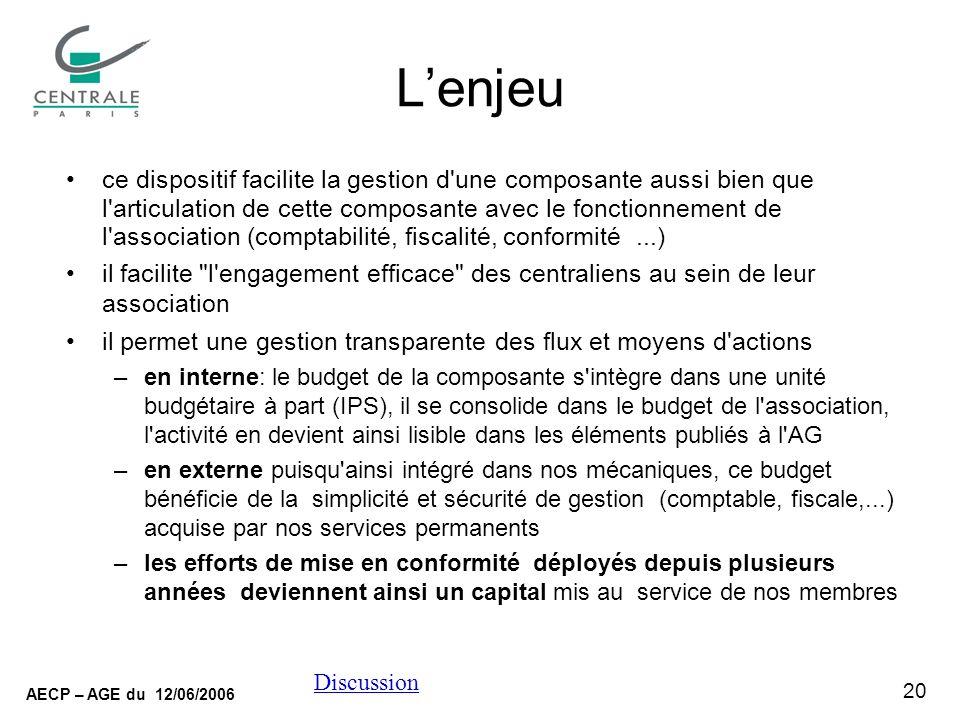 20 AECP – AGE du 12/06/2006 Discussion Lenjeu ce dispositif facilite la gestion d'une composante aussi bien que l'articulation de cette composante ave