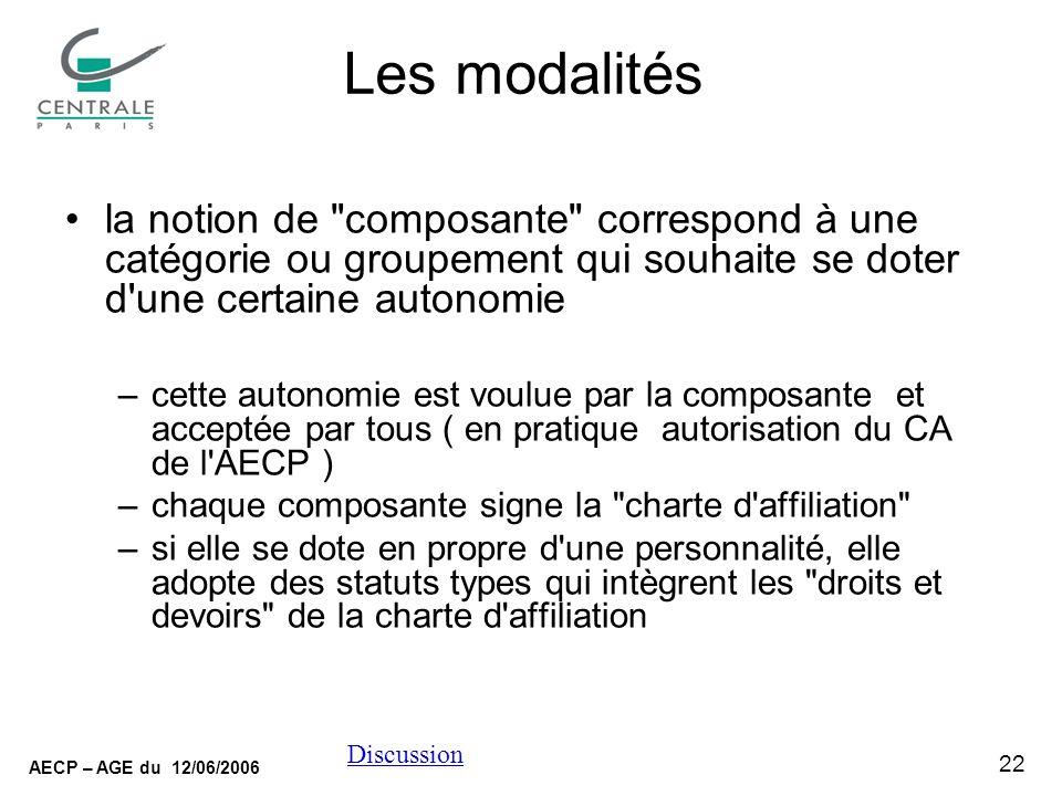 22 AECP – AGE du 12/06/2006 Discussion Les modalités la notion de