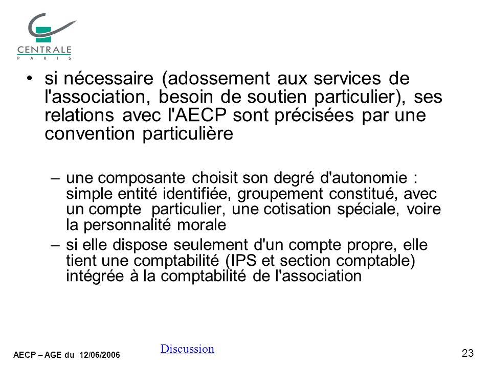23 AECP – AGE du 12/06/2006 Discussion si nécessaire (adossement aux services de l'association, besoin de soutien particulier), ses relations avec l'A