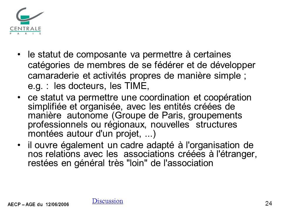 24 AECP – AGE du 12/06/2006 Discussion le statut de composante va permettre à certaines catégories de membres de se fédérer et de développer camaraderie et activités propres de manière simple ; e.g.