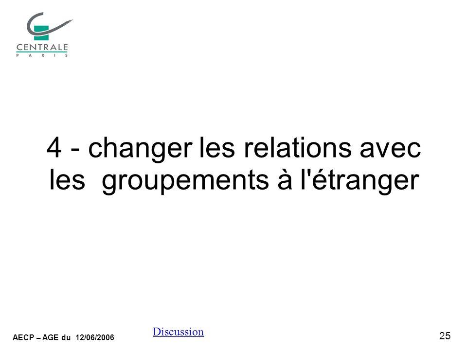 25 AECP – AGE du 12/06/2006 Discussion 4 - changer les relations avec les groupements à l étranger