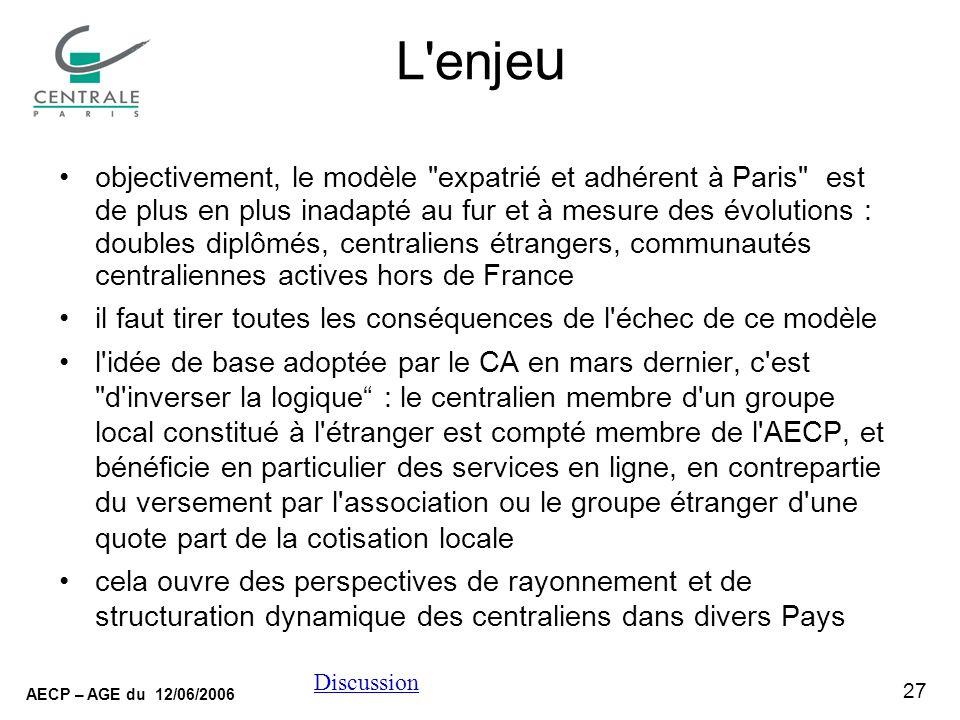 27 AECP – AGE du 12/06/2006 Discussion L enje u objectivement, le modèle expatrié et adhérent à Paris est de plus en plus inadapté au fur et à mesure des évolutions : doubles diplômés, centraliens étrangers, communautés centraliennes actives hors de France il faut tirer toutes les conséquences de l échec de ce modèle l idée de base adoptée par le CA en mars dernier, c est d inverser la logique : le centralien membre d un groupe local constitué à l étranger est compté membre de l AECP, et bénéficie en particulier des services en ligne, en contrepartie du versement par l association ou le groupe étranger d une quote part de la cotisation locale cela ouvre des perspectives de rayonnement et de structuration dynamique des centraliens dans divers Pays