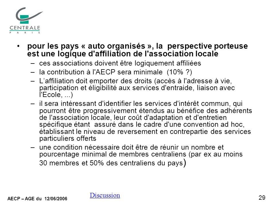 29 AECP – AGE du 12/06/2006 Discussion pour les pays « auto organisés », la perspective porteuse est une logique d'affiliation de l'association locale