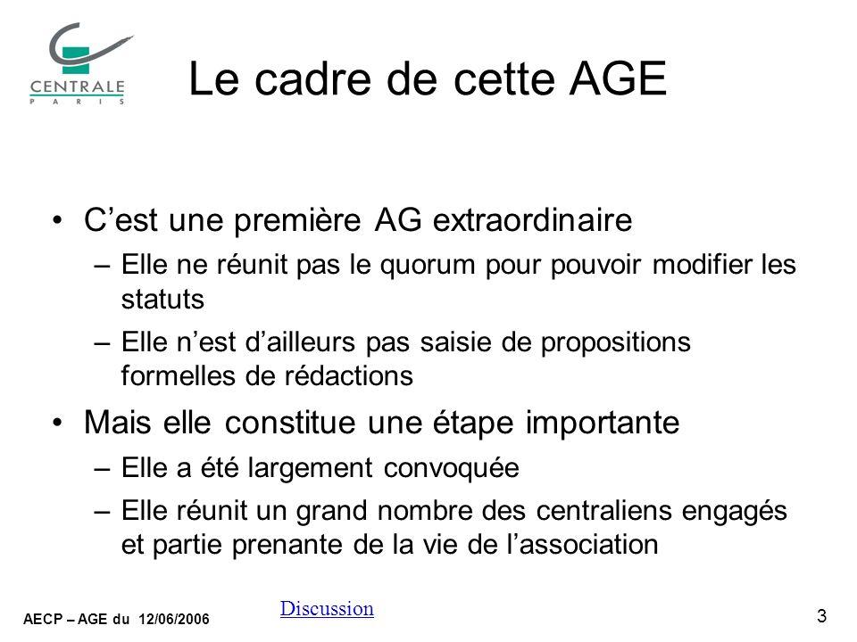 3 AECP – AGE du 12/06/2006 Discussion Le cadre de cette AGE Cest une première AG extraordinaire –Elle ne réunit pas le quorum pour pouvoir modifier le