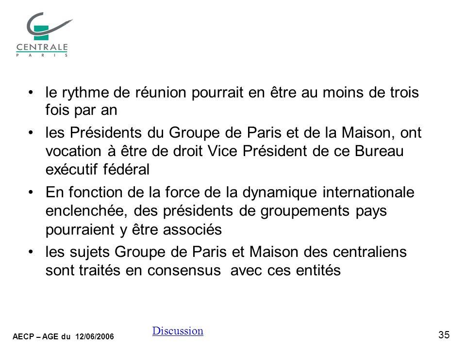 35 AECP – AGE du 12/06/2006 Discussion le rythme de réunion pourrait en être au moins de trois fois par an les Présidents du Groupe de Paris et de la