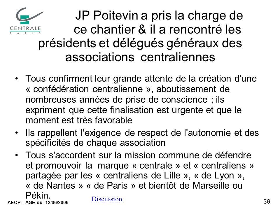 39 AECP – AGE du 12/06/2006 Discussion JP Poitevin a pris la charge de ce chantier & il a rencontré les présidents et délégués généraux des associatio