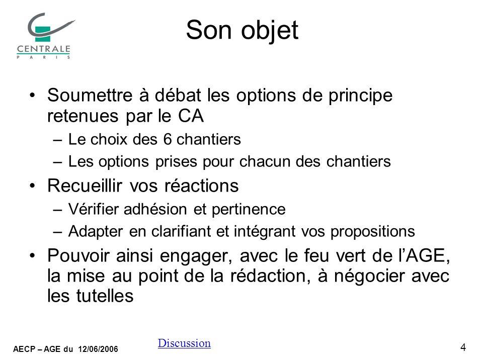 4 AECP – AGE du 12/06/2006 Discussion Son objet Soumettre à débat les options de principe retenues par le CA –Le choix des 6 chantiers –Les options pr