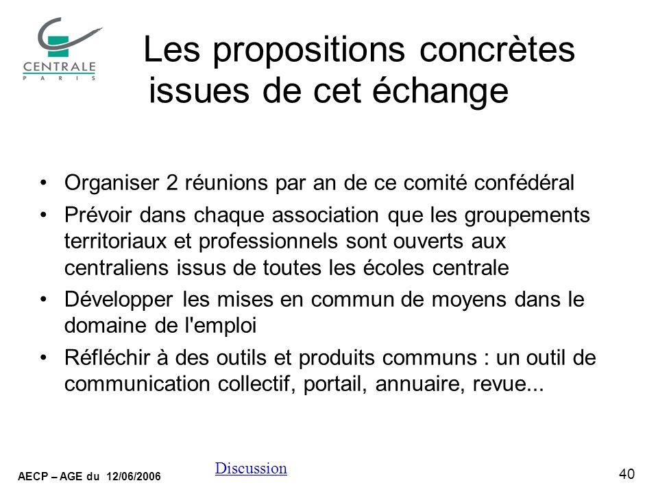 40 AECP – AGE du 12/06/2006 Discussion Les propositions concrètes issues de cet échange Organiser 2 réunions par an de ce comité confédéral Prévoir da