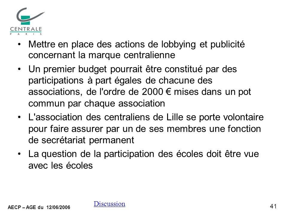 41 AECP – AGE du 12/06/2006 Discussion Mettre en place des actions de lobbying et publicité concernant la marque centralienne Un premier budget pourra