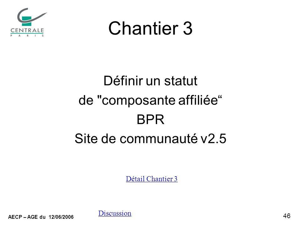 46 AECP – AGE du 12/06/2006 Discussion Chantier 3 Définir un statut de composante affiliée BPR Site de communauté v2.5 Détail Chantier 3