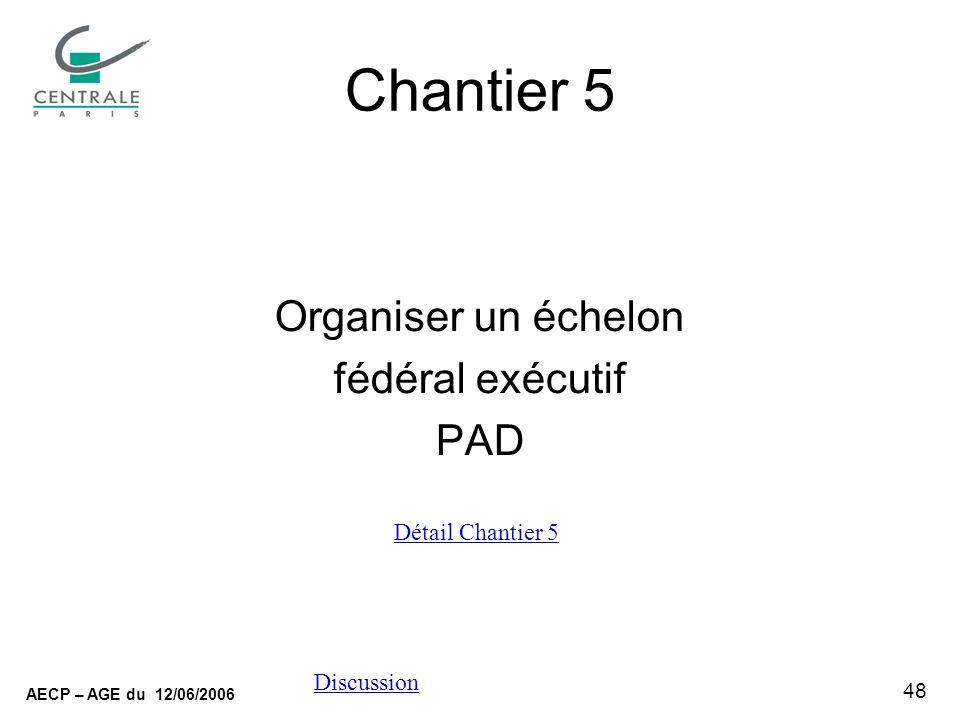48 AECP – AGE du 12/06/2006 Discussion Chantier 5 Organiser un échelon fédéral exécutif PAD Détail Chantier 5