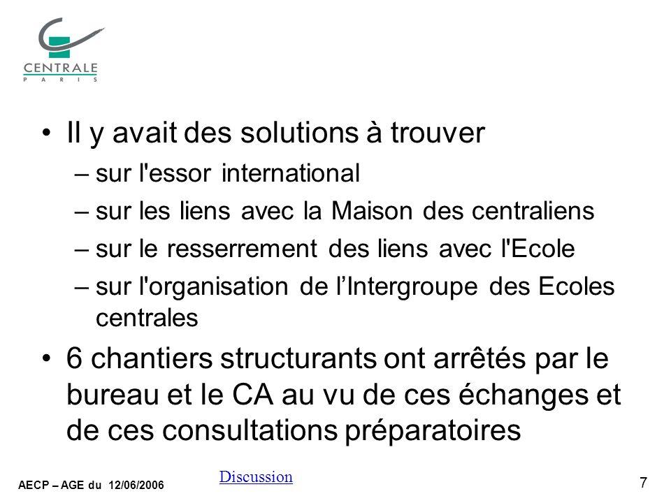 7 AECP – AGE du 12/06/2006 Discussion Il y avait des solutions à trouver –sur l'essor international –sur les liens avec la Maison des centraliens –sur