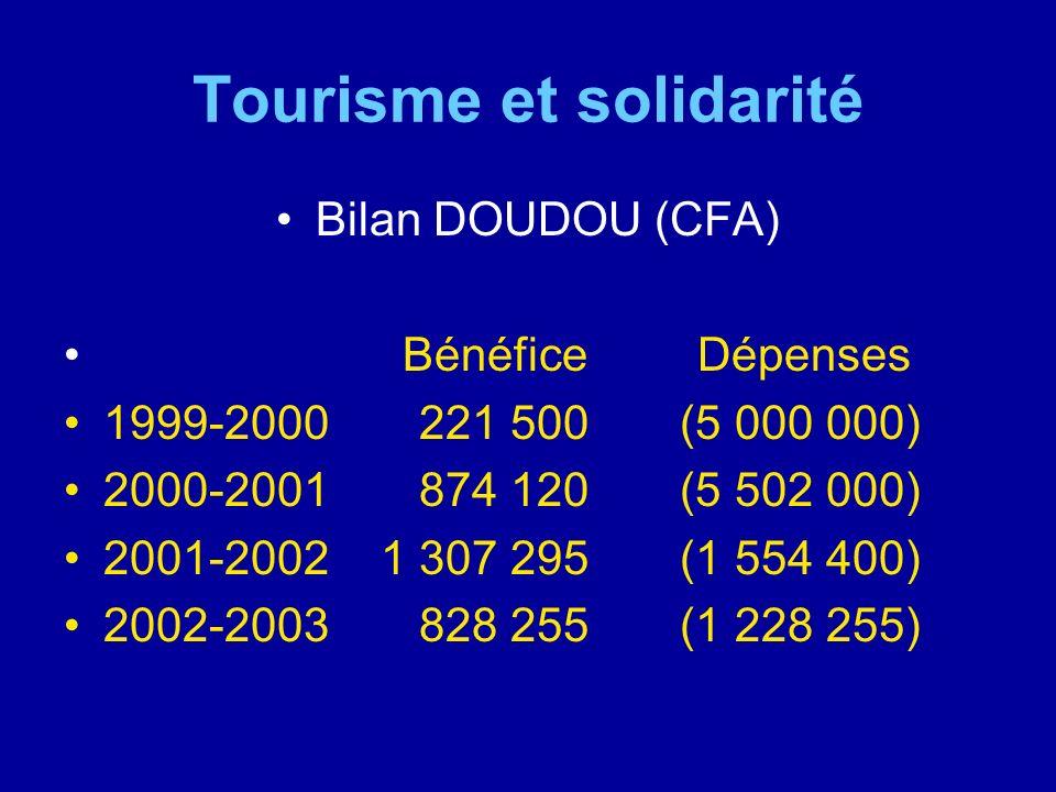 Tourisme et solidarité Bilan DOUDOU (CFA) BénéficeDépenses 1999-2000 221 500 (5 000 000) 2000-2001 874 120 (5 502 000) 2001-20021 307 295 (1 554 400)