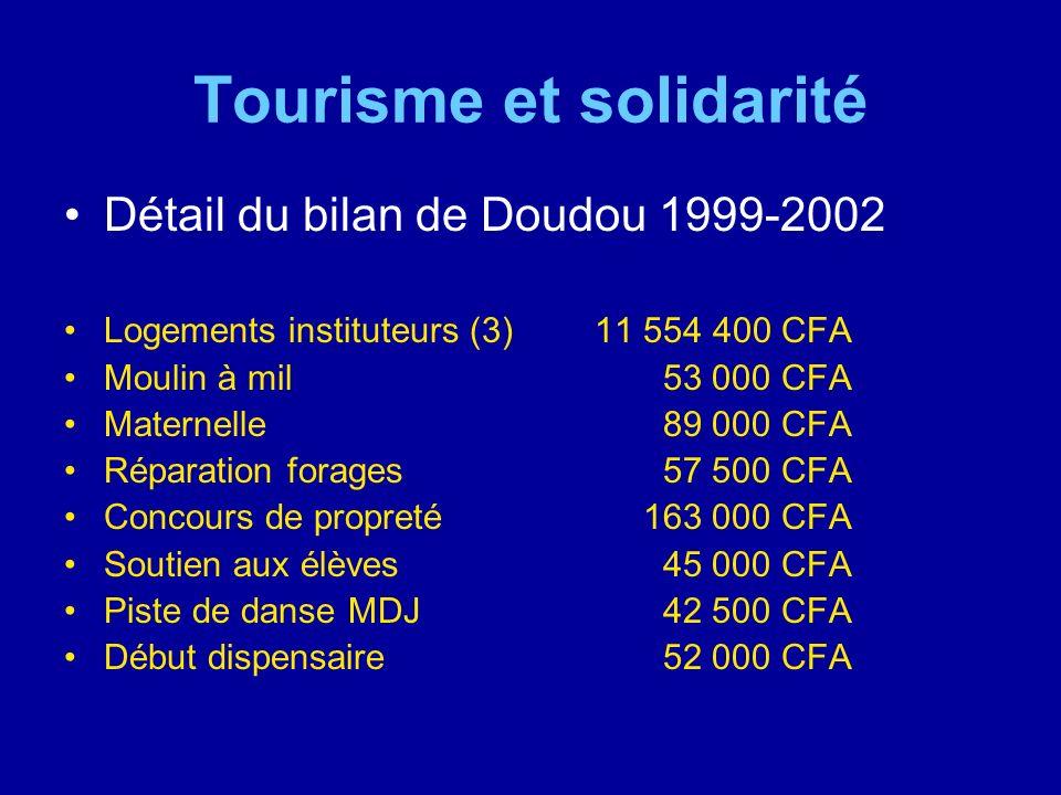 Tourisme et solidarité Bilan Doudou 2002-2003 (CFA) Achat produits rage 37 500 Équipement écoles105 300 Livres100 000 (500 000) Mise en place CVGT 33 000 Réparation forage 17 500 Formation rédacteurs700 000