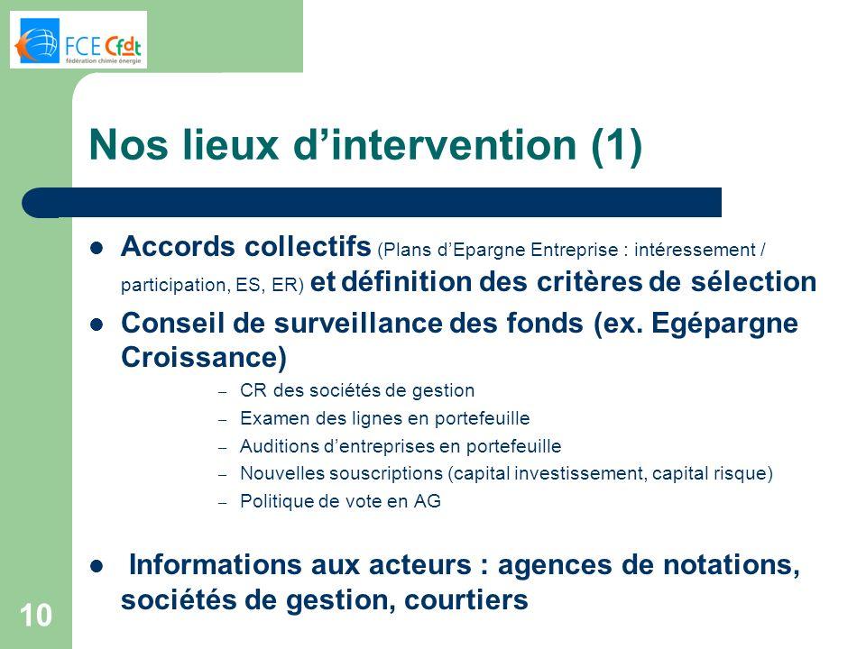 10 Nos lieux dintervention (1) Accords collectifs (Plans dEpargne Entreprise : intéressement / participation, ES, ER) et définition des critères de sélection Conseil de surveillance des fonds (ex.
