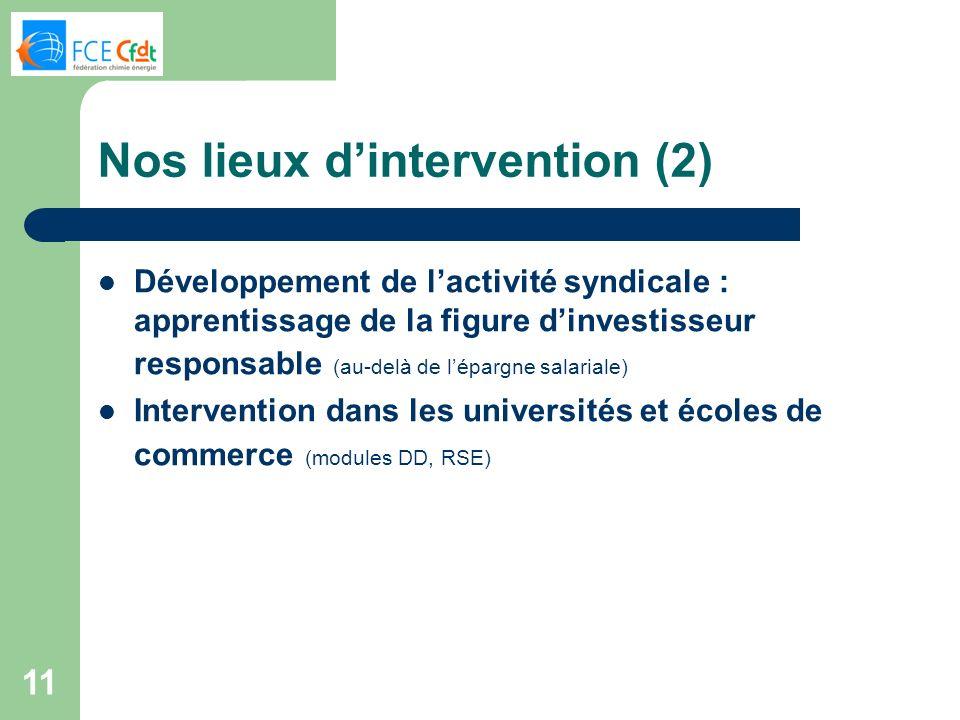 11 Nos lieux dintervention (2) Développement de lactivité syndicale : apprentissage de la figure dinvestisseur responsable (au-delà de lépargne salariale) Intervention dans les universités et écoles de commerce (modules DD, RSE)