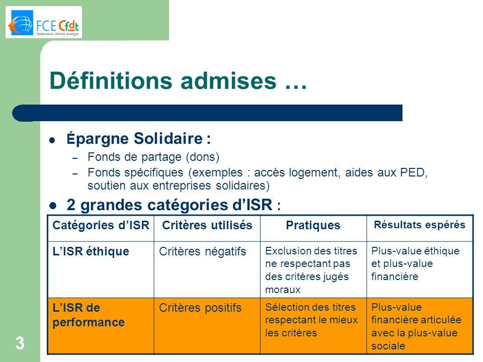 3 Définitions admises … É pargne Solidaire : – Fonds de partage (dons) – Fonds spécifiques (exemples : accès logement, aides aux PED, soutien aux entr
