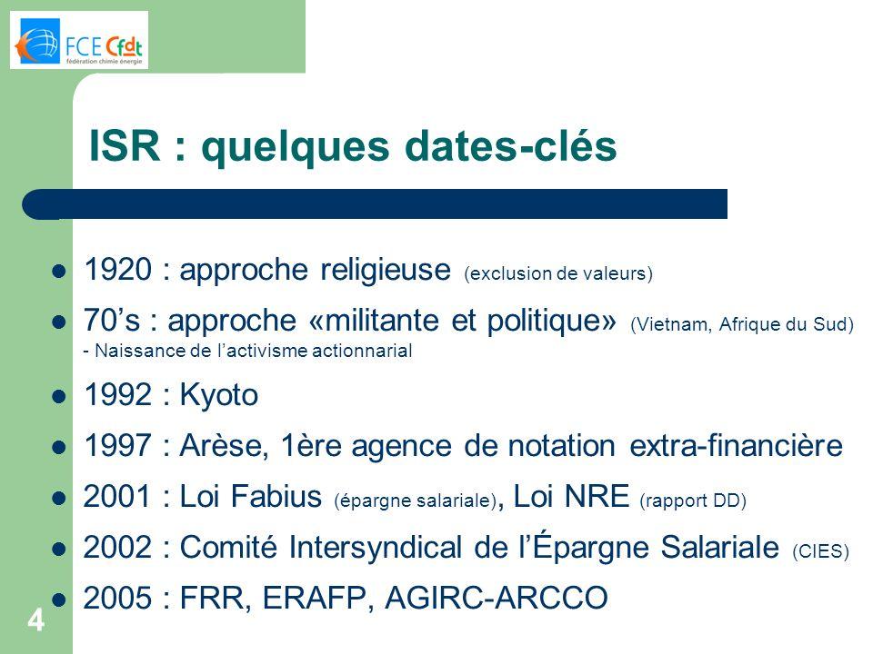 4 ISR : quelques dates-clés 1920 : approche religieuse (exclusion de valeurs) 70s : approche «militante et politique» (Vietnam, Afrique du Sud) - Nais