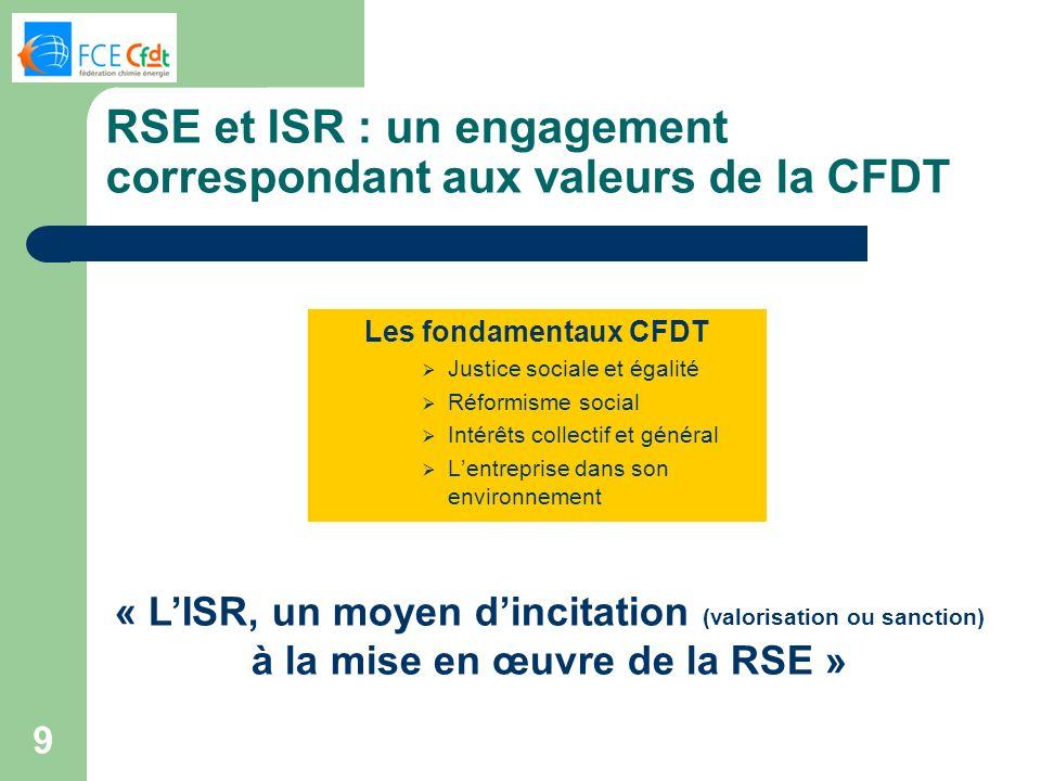 9 RSE et ISR : un engagement correspondant aux valeurs de la CFDT Les fondamentaux CFDT Justice sociale et égalité Réformisme social Intérêts collecti