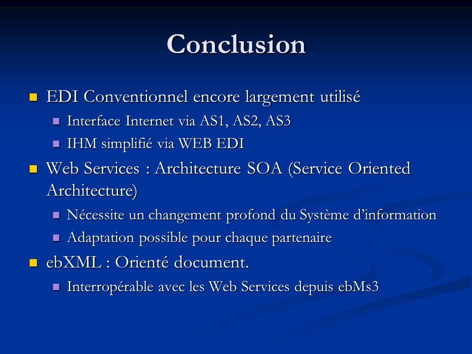 Conclusion EDI Conventionnel encore largement utilisé EDI Conventionnel encore largement utilisé Interface Internet via AS1, AS2, AS3 Interface Intern