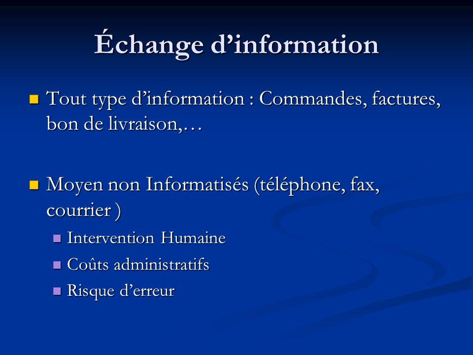 Échange dinformation Tout type dinformation : Commandes, factures, bon de livraison,… Tout type dinformation : Commandes, factures, bon de livraison,…