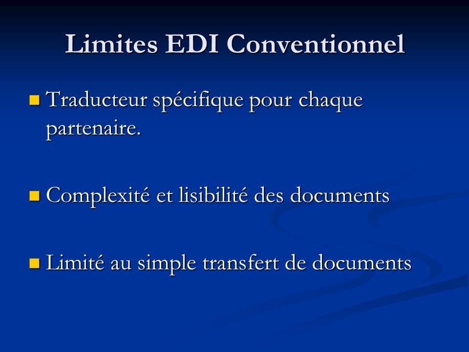 Limites EDI Conventionnel Traducteur spécifique pour chaque partenaire. Traducteur spécifique pour chaque partenaire. Complexité et lisibilité des doc