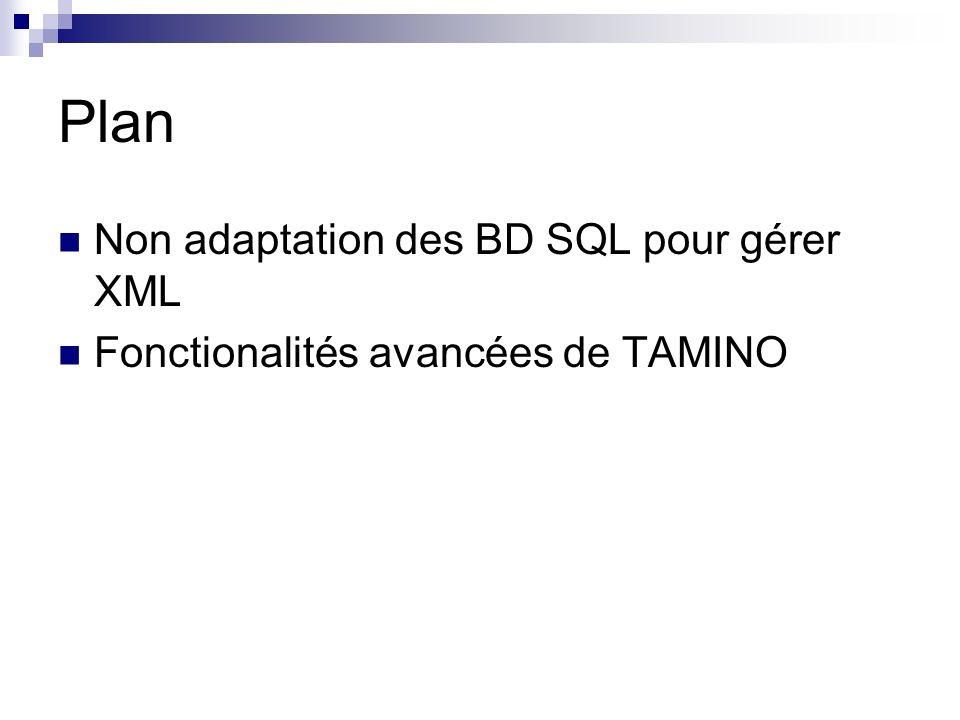 Plan Non adaptation des BD SQL pour gérer XML Fonctionalités avancées de TAMINO