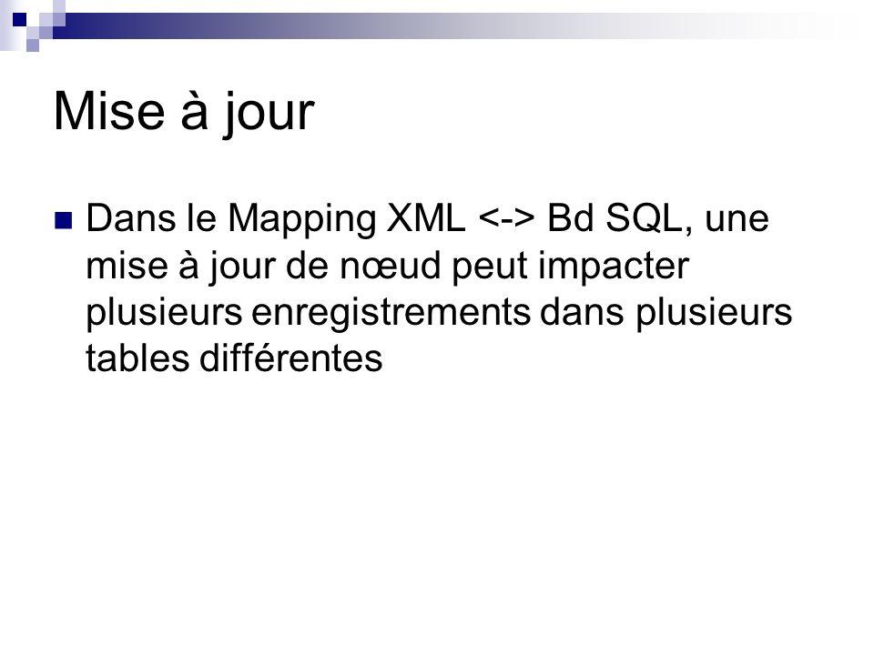 Mise à jour Dans le Mapping XML Bd SQL, une mise à jour de nœud peut impacter plusieurs enregistrements dans plusieurs tables différentes